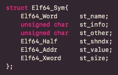 ELF Symbol structure