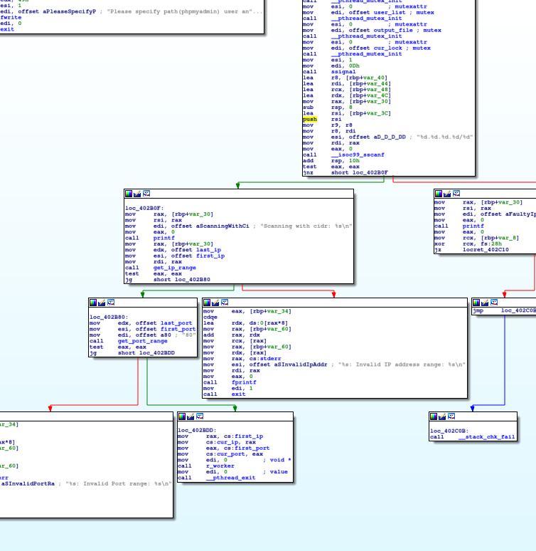 Portion of Muhstick's phpMyAdmin Main's Function