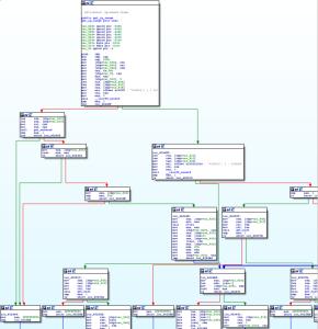 Muhstick's phpMyAdmin Scanner get_ip_range Function