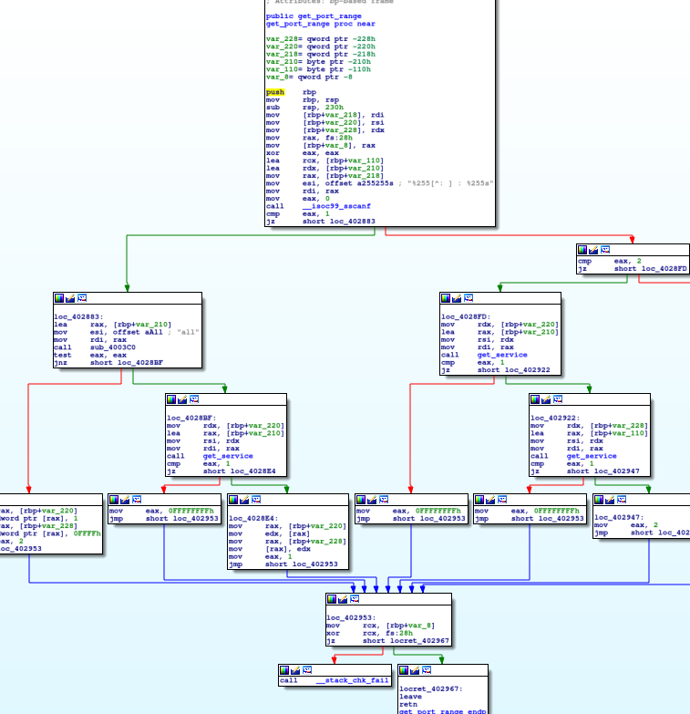Muhstick's phpMyAdmin get_port_range