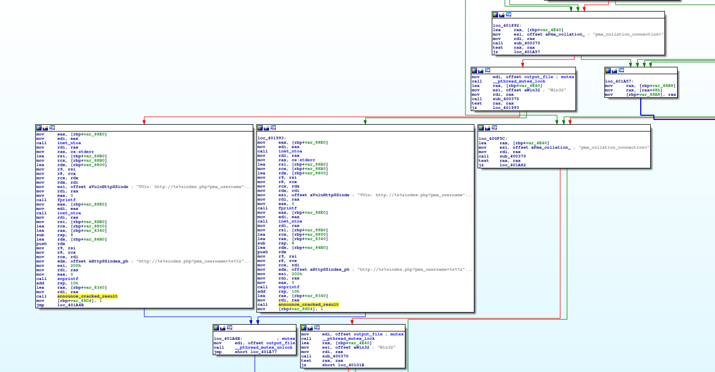 Vulnerable phpMyAdmin URL crafting for report
