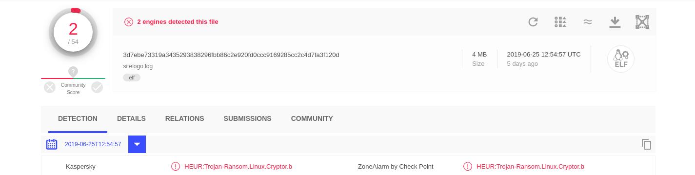 QNAPCrypt malware