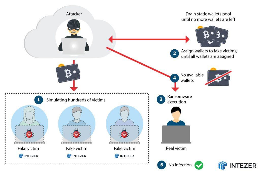 QNAPCrypt ransomware