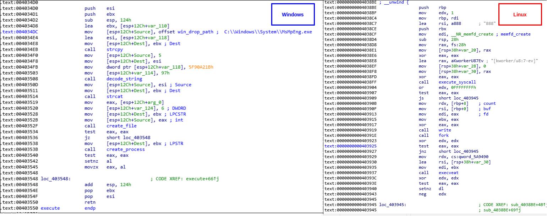 CreateFile and CreateProcess Win32 API