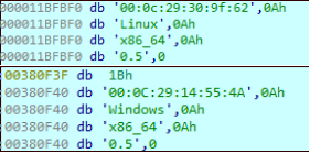 ACBackdoor samples