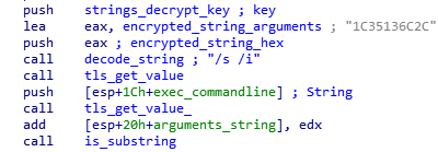 Targeted Attack Chain