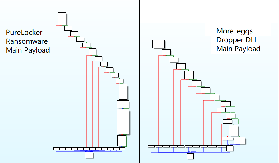COM Server DLL components written in PureBasic