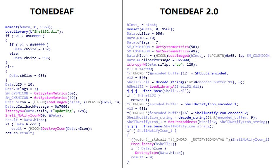 Specific Function Comparison